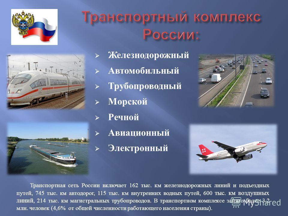 Железнодорожный Автомобильный Трубопроводный Морской Речной Авиационный Электронный Транспортная сеть России включает 162 тыс. км железнодорожных линий и подъездных путей, 745 тыс. км автодорог, 115 тыс. км внутренних водных путей, 600 тыс. км воздуш