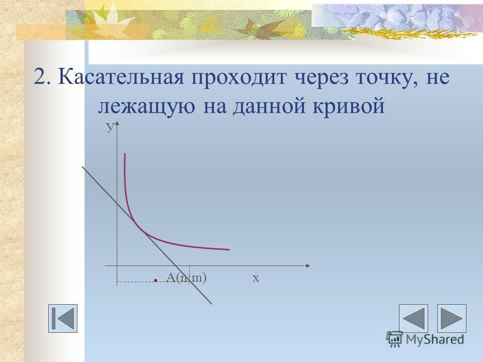 2. Касательная проходит через точку, не лежащую на данной кривой У. A(n;m) х