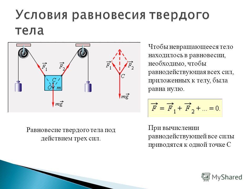 Чтобы невращающееся тело находилось в равновесии, необходимо, чтобы равнодействующая всех сил, приложенных к телу, была равна нулю. При вычислении равнодействующей все силы приводятся к одной точке C Равновесие твердого тела под действием трех сил.
