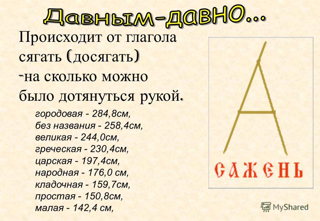 Происходит от глагола сягать ( досягать ) - на сколько можно было дотянуться рукой. городовая - 284,8см, без названия - 258,4см, великая - 244,0см, греческая - 230,4см, царская - 197,4см, народная - 176,0 см, кладочная - 159,7см, простая - 150,8см, м