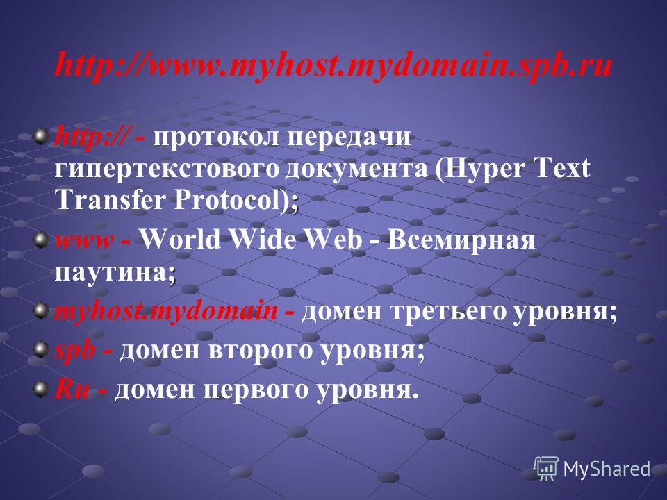; http:// - протокол передачи гипертекстового документа (Hyper Text Transfer Protocol); ; www - World Wide Web - Всемирная паутина; myhost.mydomain - домен третьего уровня; spb - домен второго уровня; Ru - домен первого уровня.