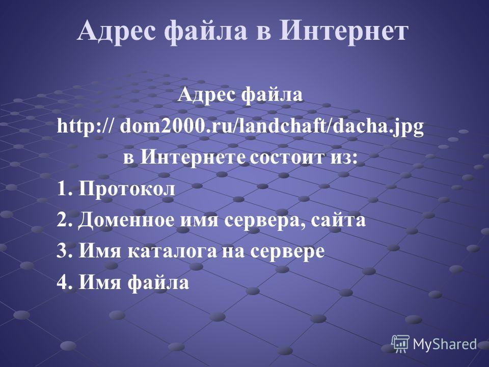 Адрес файла в Интернет Адрес файла http:// dom2000.ru/landchaft/dacha.jpg в Интернете состоит из: 1. Протокол 2. Доменное имя сервера, сайта 3. Имя каталога на сервере 4. Имя файла