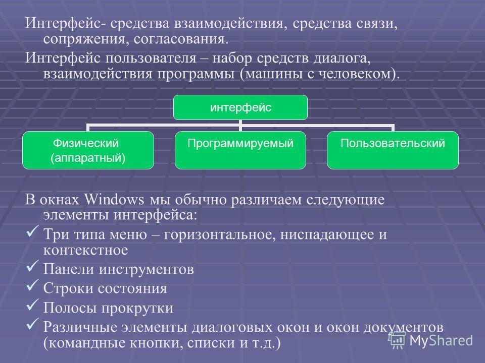 Интерфейс- средства взаимодействия, средства связи, сопряжения, согласования. Интерфейс пользователя – набор средств диалога, взаимодействия программы (машины с человеком). В окнах Windows мы обычно различаем следующие элементы интерфейса: Три типа м