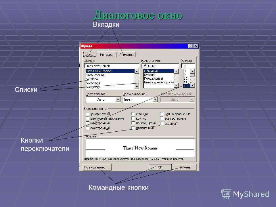 Вкладки Списки Кнопки переключатели Командные кнопки Диалоговое окно