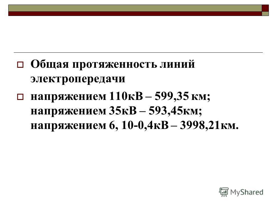 Общая протяженность линий электропередачи напряжением 110кВ – 599,35 км; напряжением 35кВ – 593,45км; напряжением 6, 10-0,4кВ – 3998,21км.