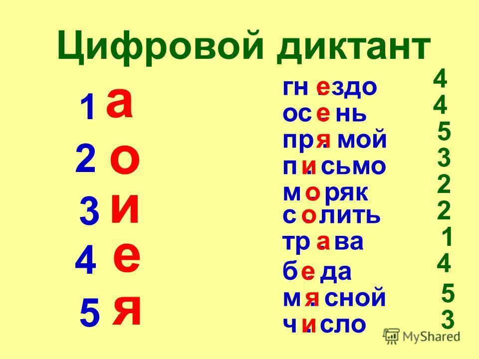 Цифровой диктант ос. нь гн. здо пр. мой п. сьмо м. ряк с. лить тр. ва б. да м. сной ч. сло 1 а 2 о 3 и 4 е 5 я а е е я и о о е я и 4 4 5 3 2 2 1 4 5 3