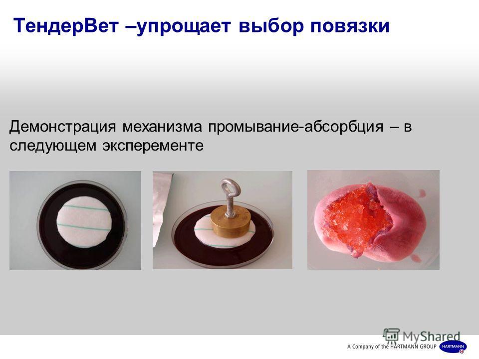 ТендерВет –упрощает выбор повязки Демонстрация механизма промывание-абсорбция – в следующем эксперементе