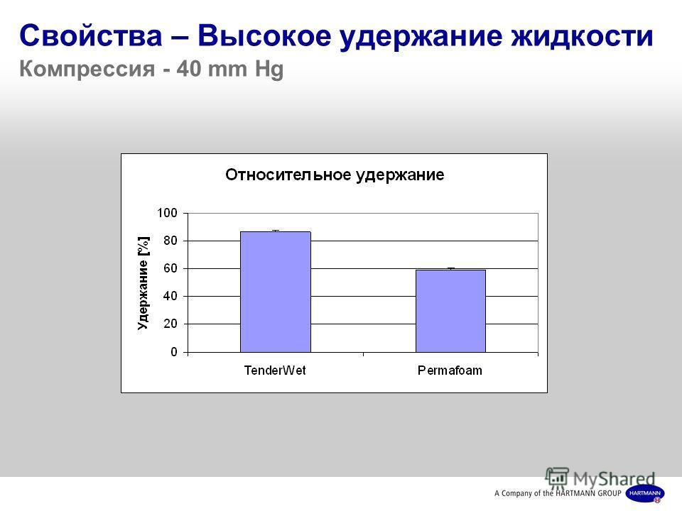 Свойства – Высокое удержание жидкости Компрессия - 40 mm Hg