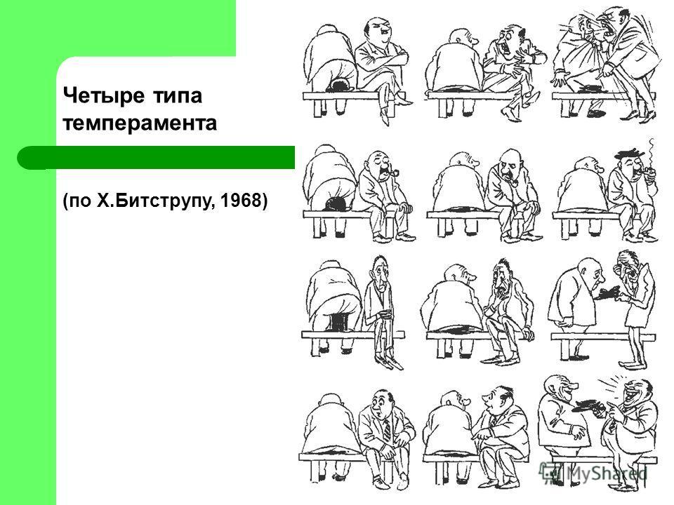 Четыре типа темперамента (по Х.Битструпу, 1968)