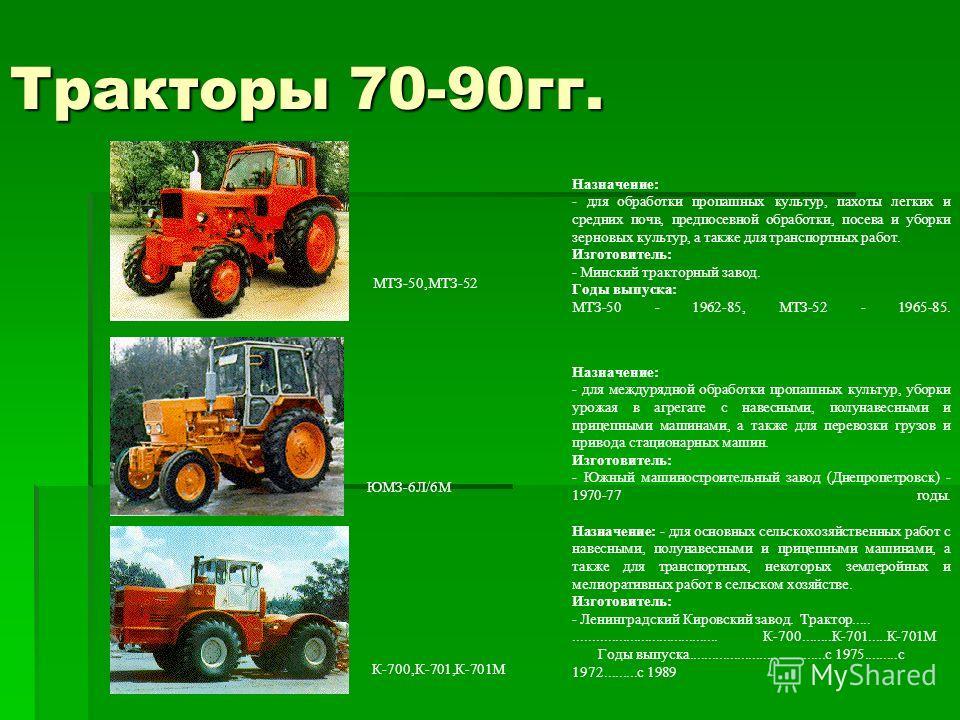 Классификация тракторов - agro-snab.ru