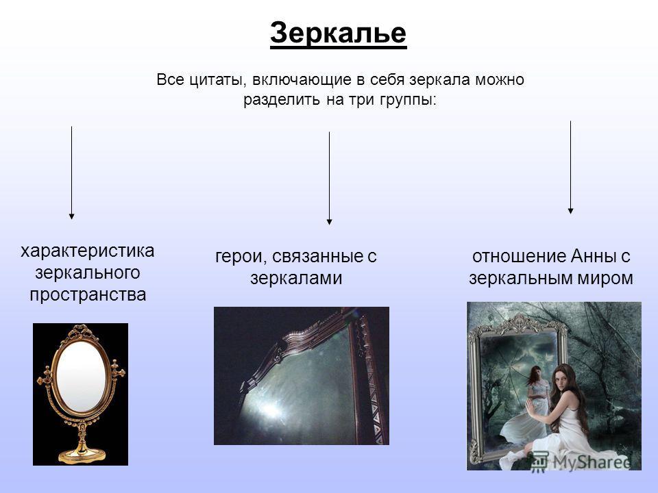 Зеркалье Все цитаты, включающие в себя зеркала можно разделить на три группы: отношение Анны с зеркальным миром характеристика зеркального пространства герои, связанные с зеркалами