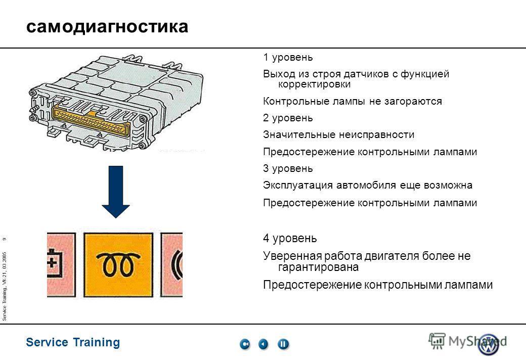 Service Training 9 Service Training, VK-21, 03.2005 самодиагностика 1 уровень Выход из строя датчиков с функцией корректировки Контрольные лампы не загораются 2 уровень Значительные неисправности Предостережение контрольными лампами 3 уровень Эксплуа