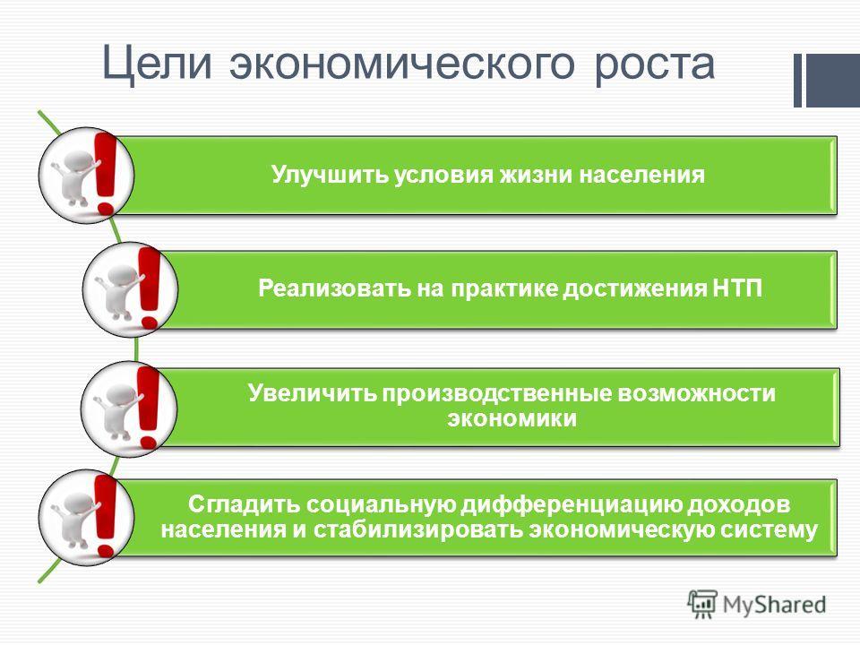 Цели экономического роста Улучшить условия жизни населения Реализовать на практике достижения НТП Увеличить производственные возможности экономики Сгладить социальную дифференциацию доходов населения и стабилизировать экономическую систему