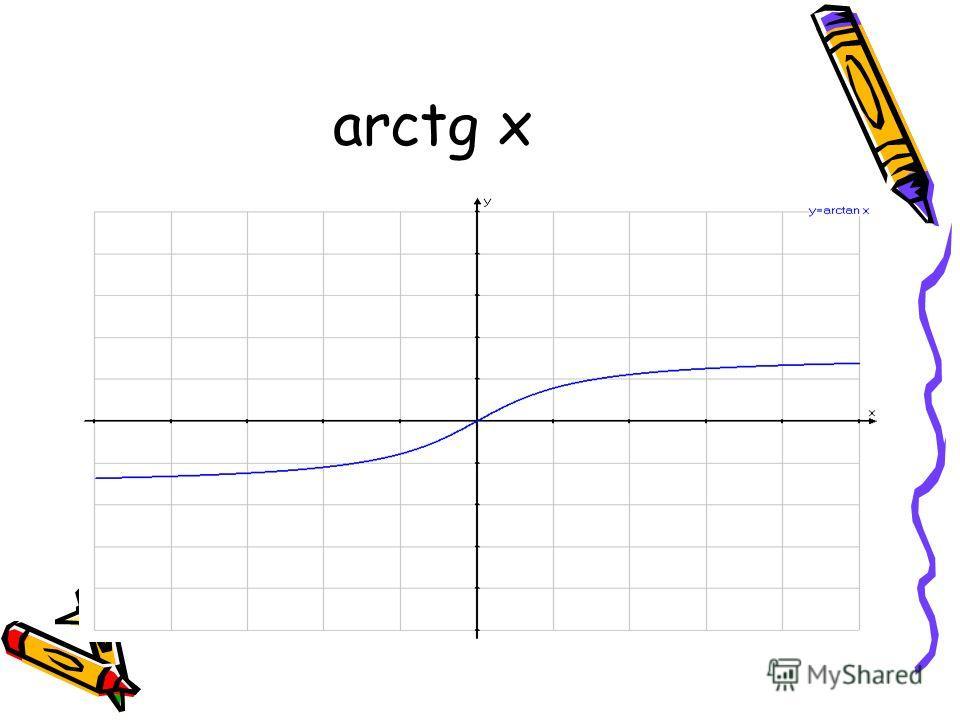 arctg x