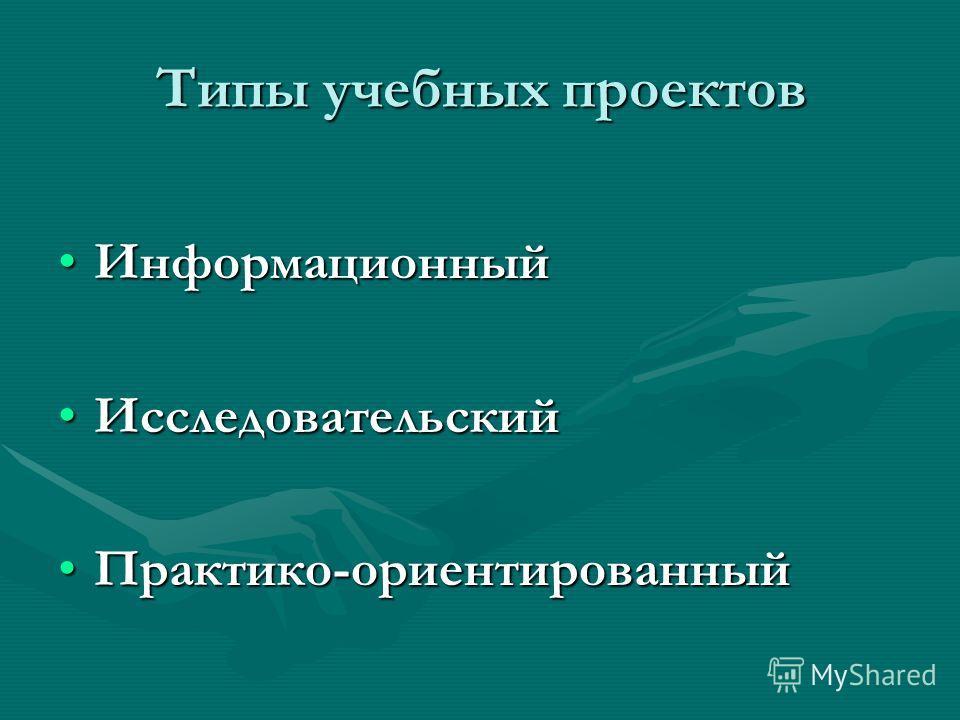 Типы учебных проектов ИнформационныйИнформационный ИсследовательскийИсследовательский Практико-ориентированныйПрактико-ориентированный