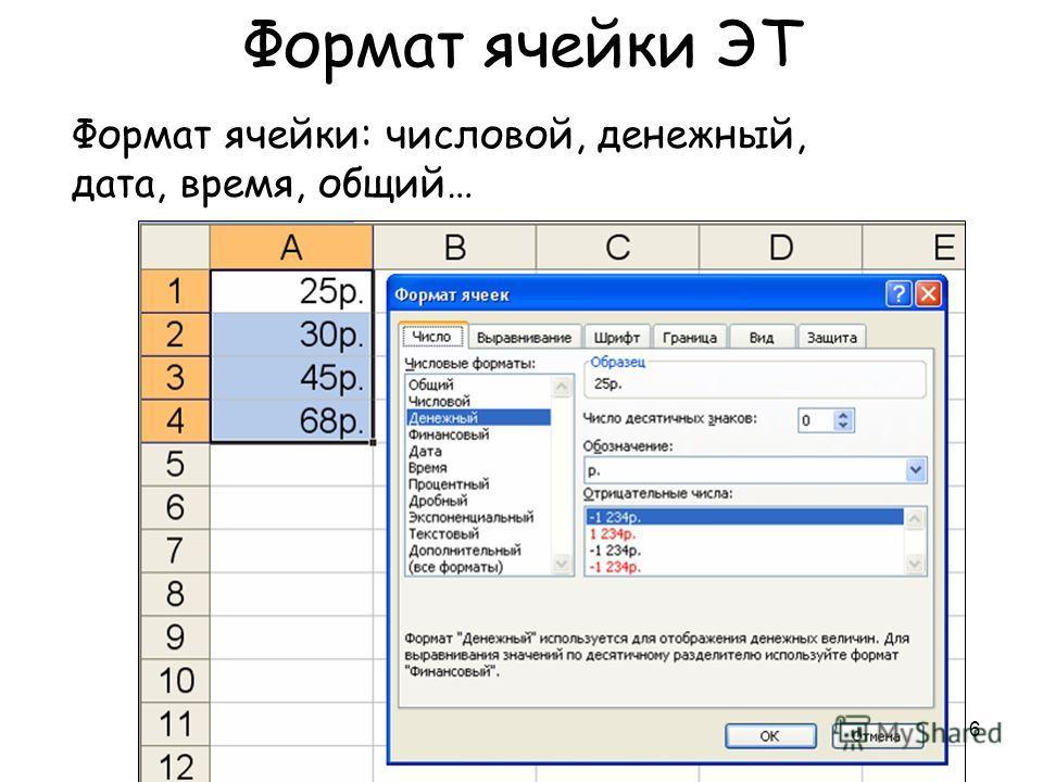 6 Формат ячейки ЭТ Формат ячейки: числовой, денежный, дата, время, общий…