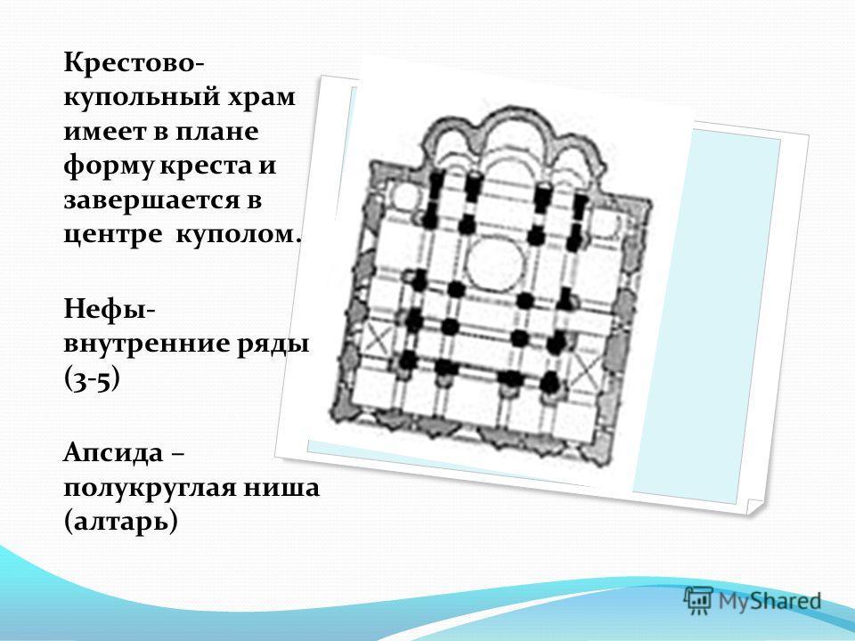 Крестово- купольный храм имеет в плане форму креста и завершается в центре куполом. Нефы- внутренние ряды (3-5) Апсида – полукруглая ниша (алтарь)