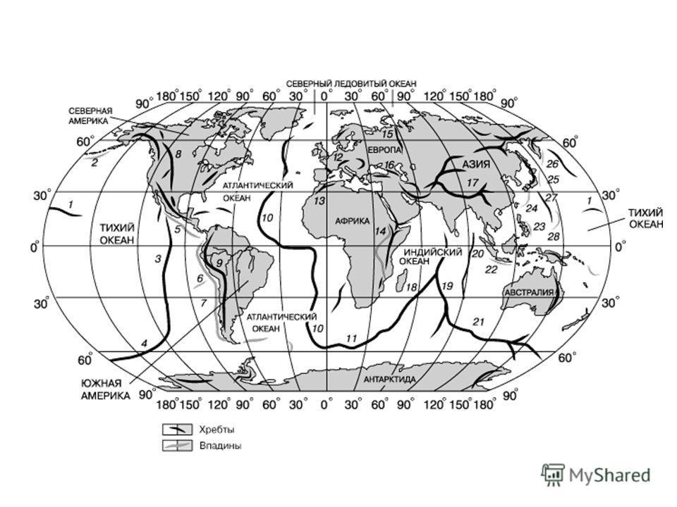 Тектоника литосферных плит и формирование крупных форм рельефа Перемещения литосферных плит и движения земной коры вследствие этих перемещений называют ТЕКТОНИКОЙ. Эти перемещения происходят в результате движения вещества мантии по мантийным каналам