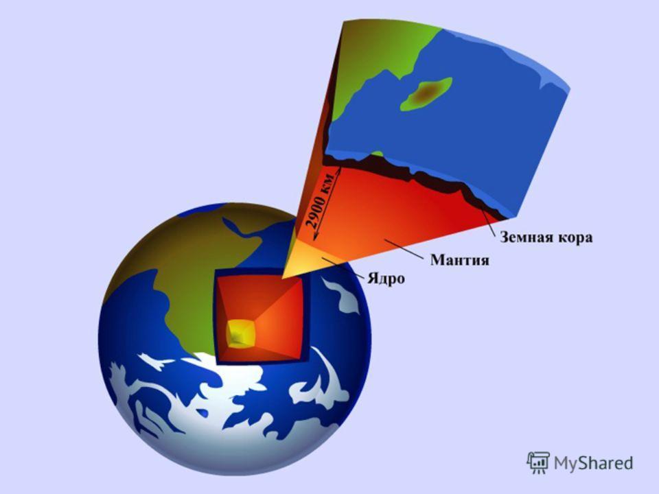 3 Внутренние оболочки Земли Характеристика оболочек Земли СостояниеТемператураДавление