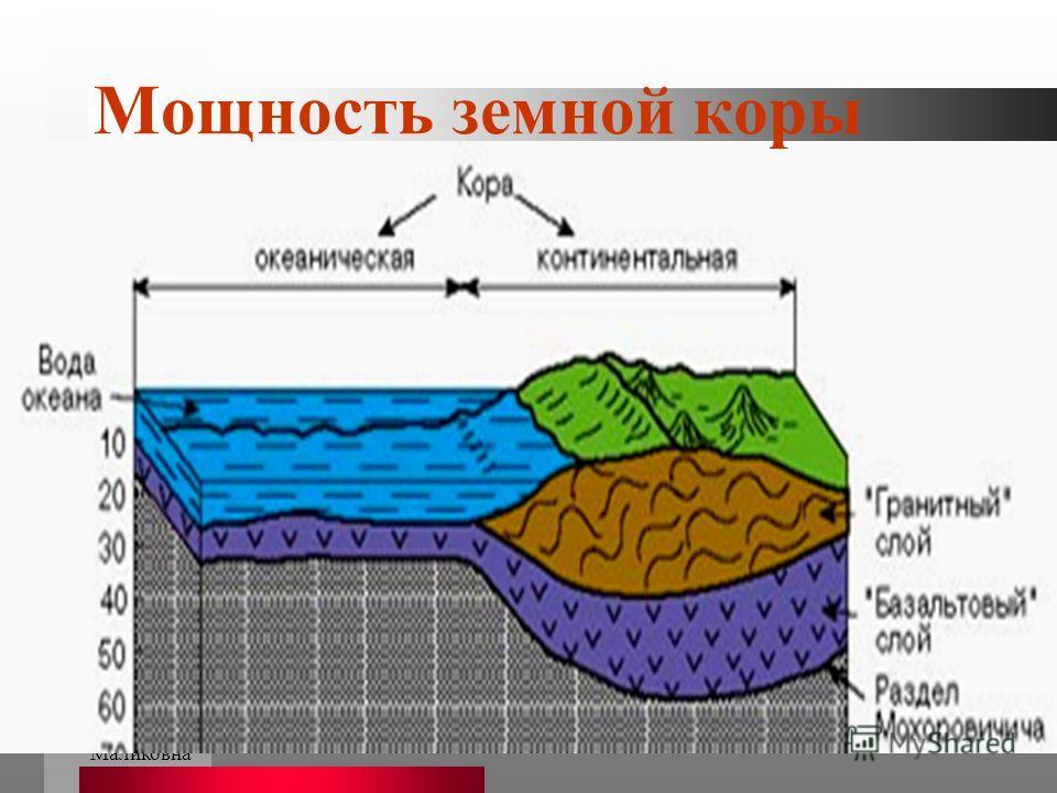 7 Земная кора - это верхняя твердая тонкая оболочка Океаническая от 5 км Материковая до 75 км