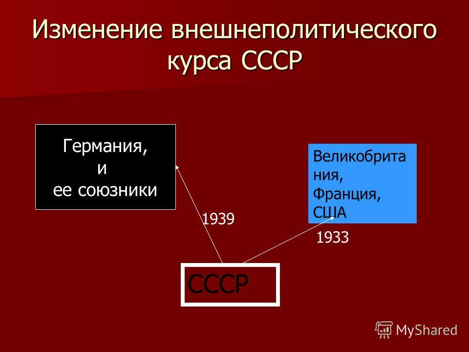 Изменение внешнеполитического курса СССР СССР Германия, и ее союзники Великобрита ния, Франция, США 1933 1939