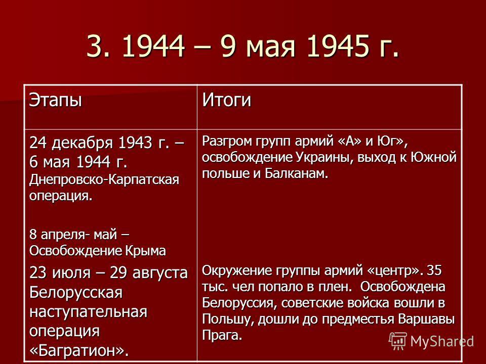 3. 1944 – 9 мая 1945 г. ЭтапыИтоги 24 декабря 1943 г. – 6 мая 1944 г. Днепровско-Карпатская операция. 8 апреля- май – Освобождение Крыма 23 июля – 29 августа Белорусская наступательная операция «Багратион». Разгром групп армий «А» и Юг», освобождение