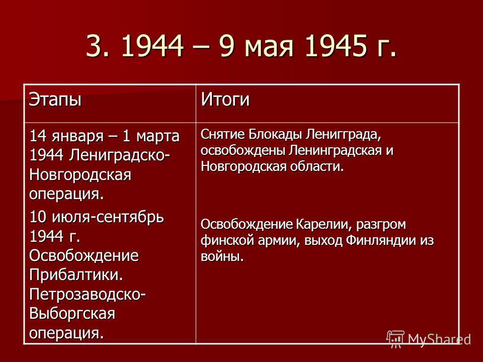 3. 1944 – 9 мая 1945 г. ЭтапыИтоги 14 января – 1 марта 1944 Лениградско- Новгородская операция. 10 июля-сентябрь 1944 г. Освобождение Прибалтики. Петрозаводско- Выборгская операция. Снятие Блокады Ленигграда, освобождены Ленинградская и Новгородская