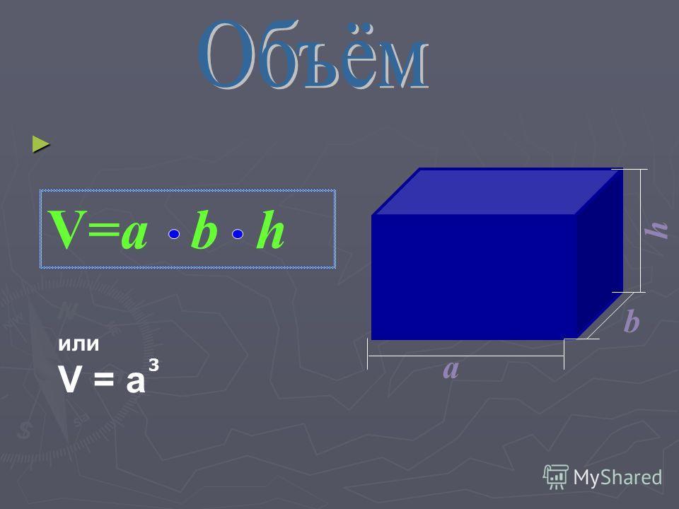 h b a V=a b h или V = a 3