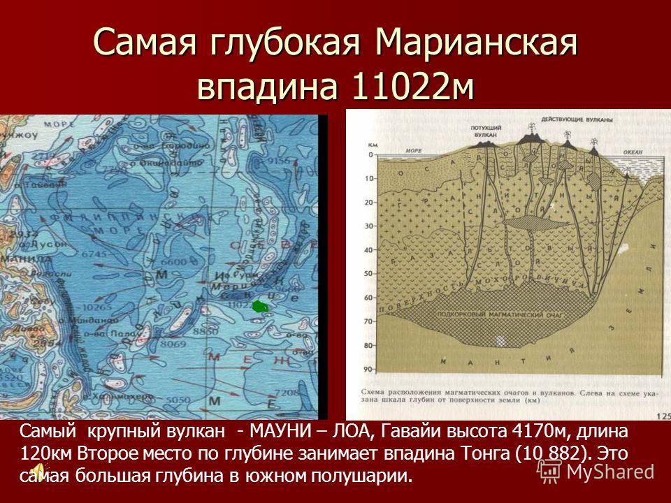Марианская впадина 11022м