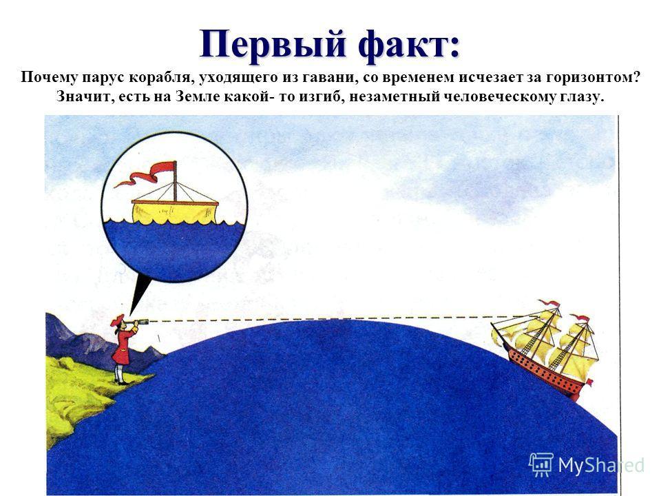 Первый факт: Первый факт: Почему парус корабля, уходящего из гавани, со временем исчезает за горизонтом? Значит, есть на Земле какой- то изгиб, незаметный человеческому глазу.