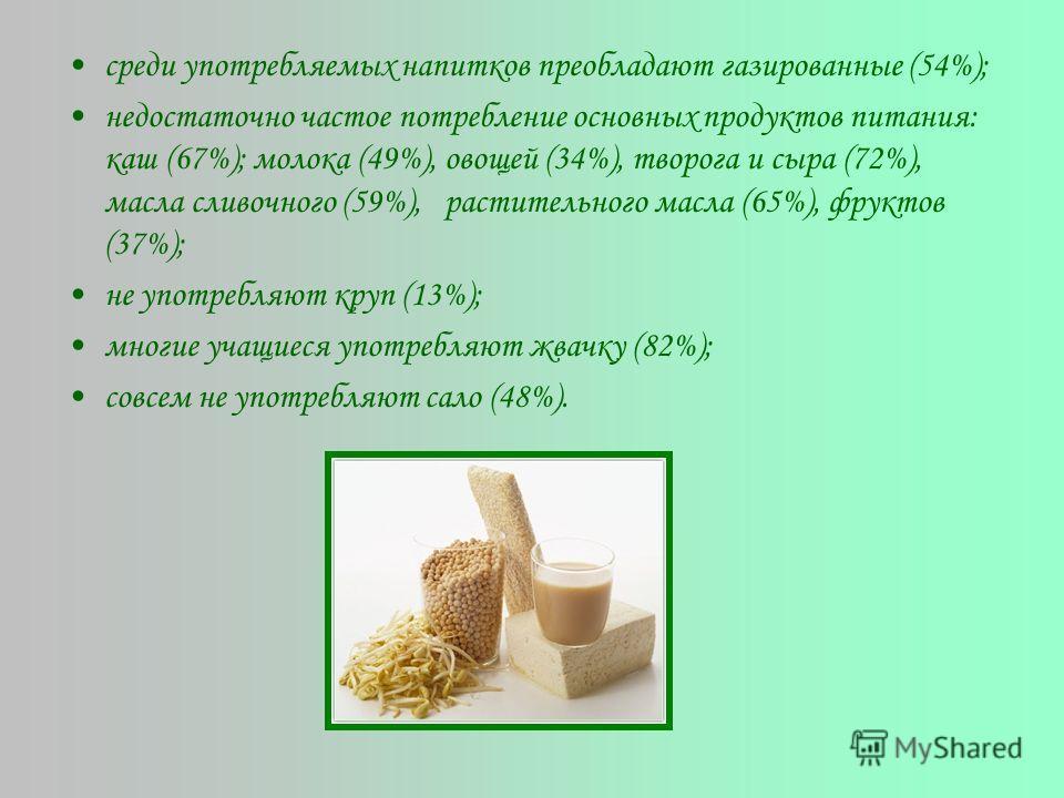 среди употребляемых напитков преобладают газированные (54%); недостаточно частое потребление основных продуктов питания: каш (67%); молока (49%), овощей (34%), творога и сыра (72%), масла сливочного (59%), растительного масла (65%), фруктов (37%); не