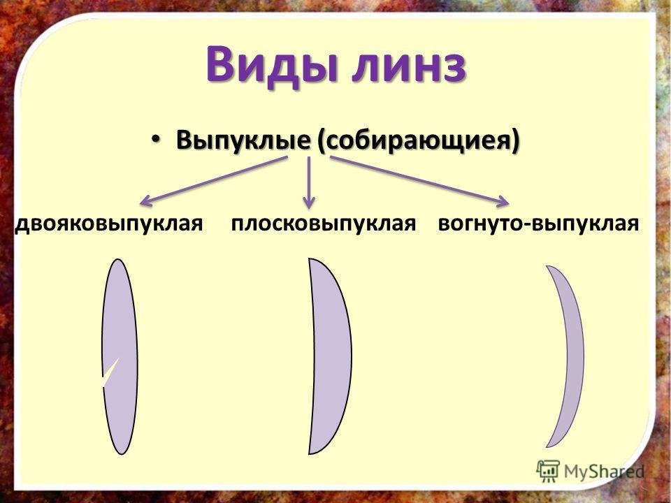 Виды линз Выпуклые (собирающиея) Выпуклые (собирающиея) двояковыпуклая плосковыпуклая вогнуто-выпуклая