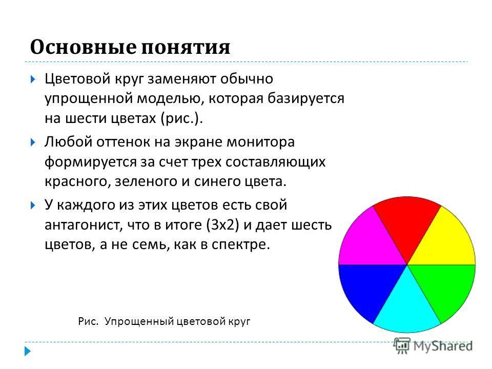 Основные понятия Если полосу спектра, вообразить в виде гибкой пластины и согнуть ее в окружность то получим цветовой круг. Красный цвет ориентируют на север, от него и ведут отсчет. Рис. Спектральный цветовой круг