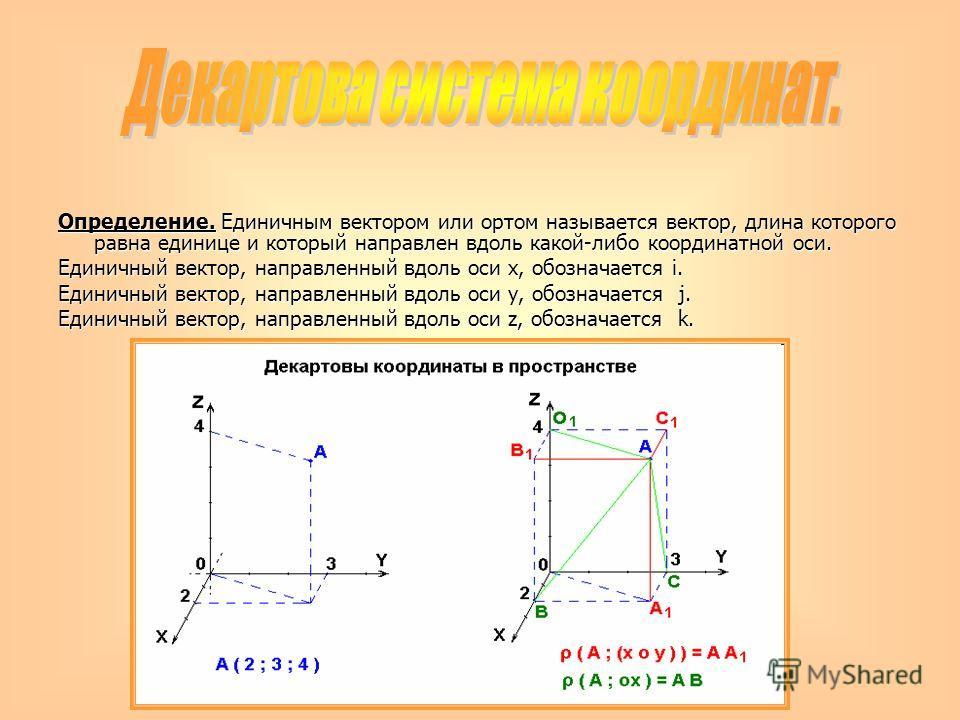 Определение. Единичным вектором или ортом называется вектор, длина которого равна единице и который направлен вдоль какой-либо координатной оси. Единичный вектор, направленный вдоль оси x, обозначается i. Единичный вектор, направленный вдоль оси y, о