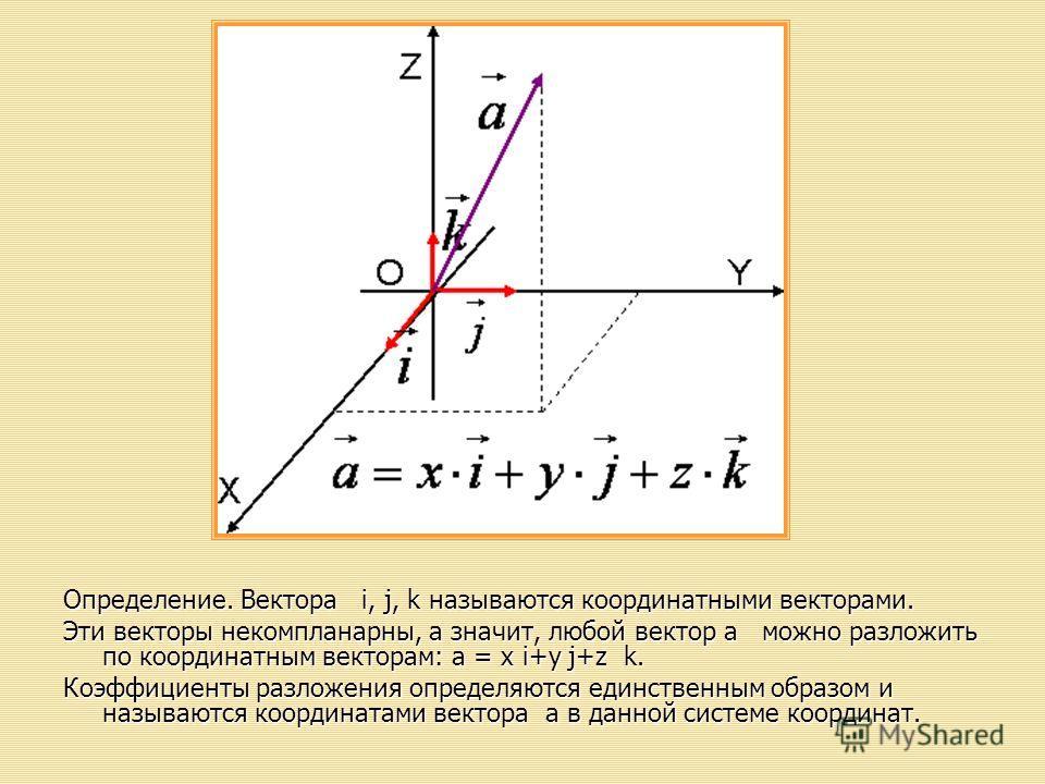 Определение. Вектора i, j, k называются координатными векторами. Эти векторы некомпланарны, а значит, любой вектор a можно разложить по координатным векторам: a = x i+y j+z k. Коэффициенты разложения определяются единственным образом и называются коо