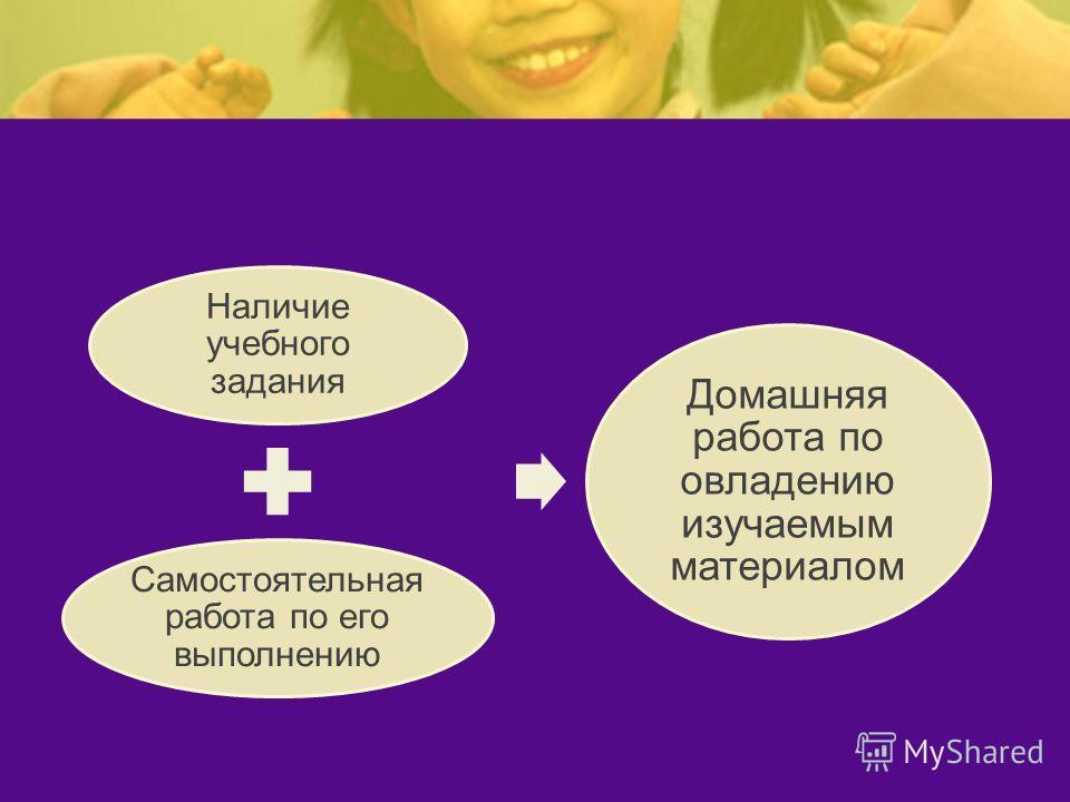 Наличие учебного задания Самостоятельная работа по его выполнению Домашняя работа по овладению изучаемым материалом