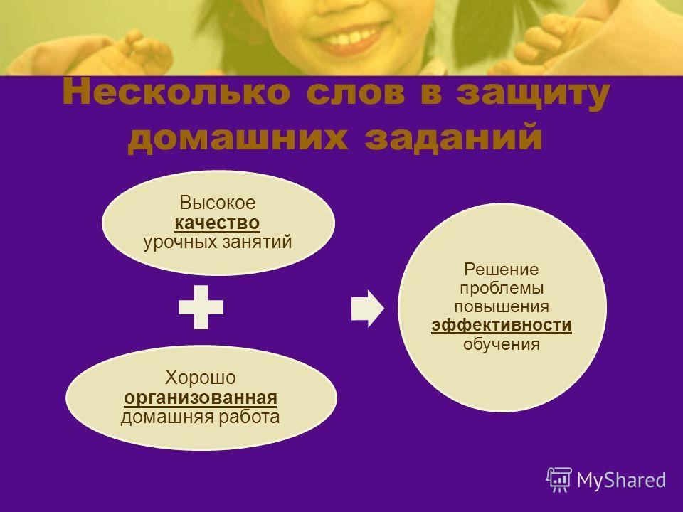 Несколько слов в защиту домашних заданий Высокое качество урочных занятий Хорошо организованная домашняя работа Решение проблемы повышения эффективности обучения