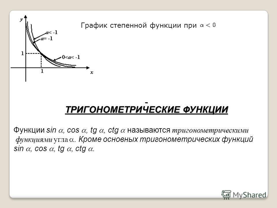 ТРИГОНОМЕТРИЧЕСКИЕ ФУНКЦИИ тригонометрическими Функции sin, cos, tg, ctg называются тригонометрическими функциями функциями угла. Кроме основных тригонометрических функций sin, cos, tg, ctg.