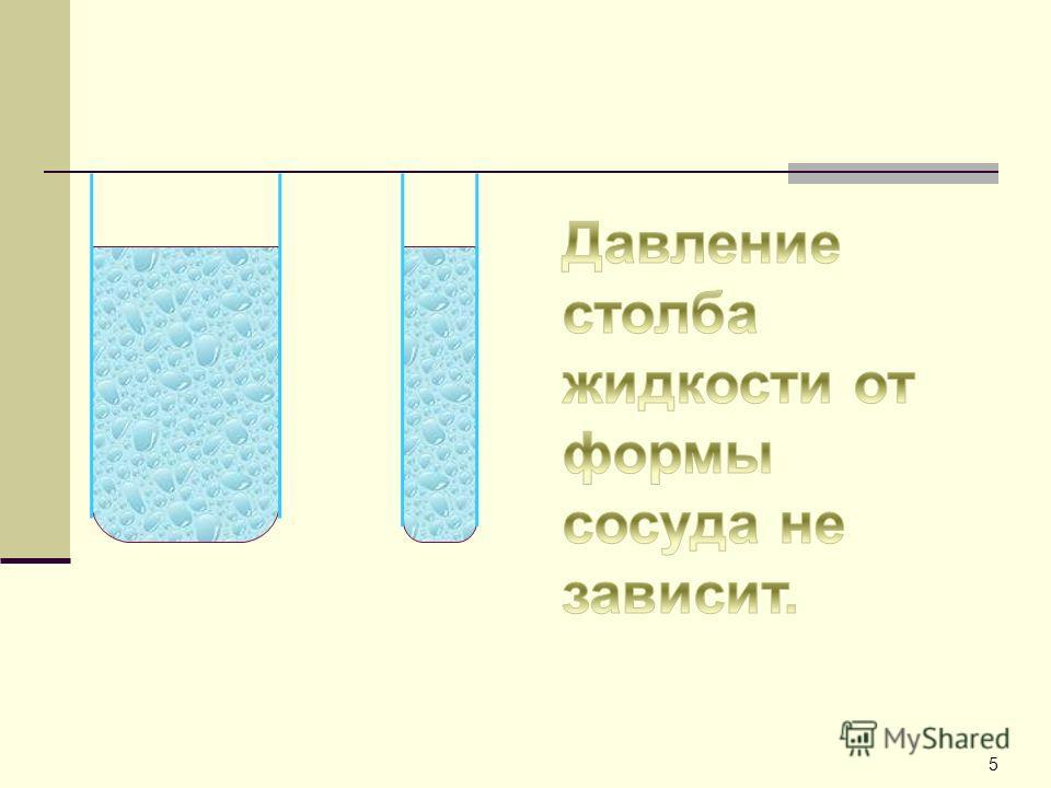 4 Вода плотность 1000 кг/м 3 Керосин плотность 800 кг/м3