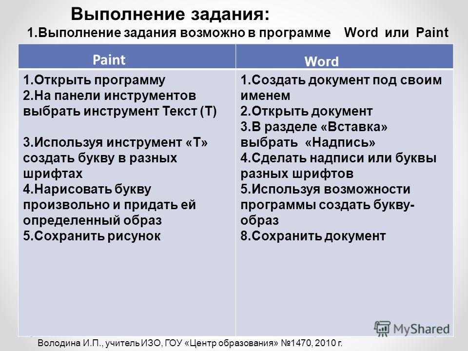Выполнение задания: 1.Выполнение задания возможно в программе Word или Paint 1.Открыть программу 2.На панели инструментов выбрать инструмент Текст (Т) 3.Используя инструмент «Т» создать букву в разных шрифтах 4.Нарисовать букву произвольно и придать