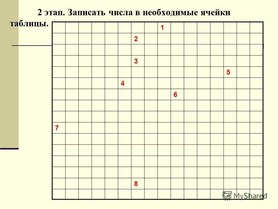 1 2 3 5 4 6 7 8 2 этап. Записать числа в необходимые ячейки таблицы.