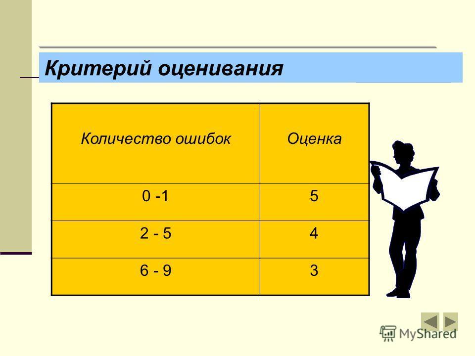 Критерий оценивания Количество ошибокОценка 0 -15 2 - 54 6 - 93