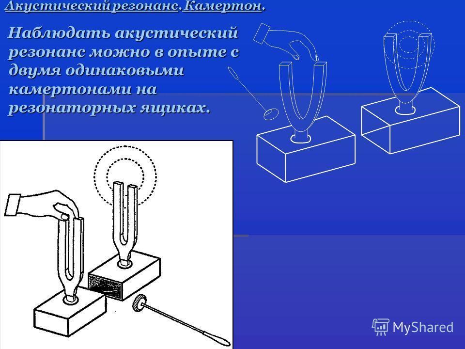 Наблюдать акустический Наблюдать акустический резонанс можно в опыте с резонанс можно в опыте с двумя одинаковыми двумя одинаковыми камертонами на камертонами на резонаторных ящиках. резонаторных ящиках.