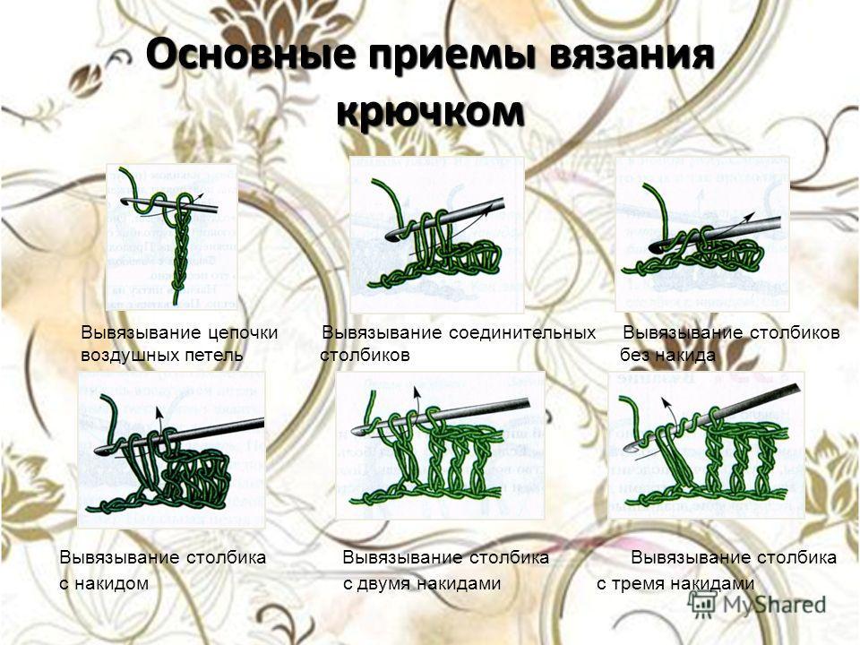 Основные приемы вязания крючком Вывязывание цепочки Вывязывание соединительных Вывязывание столбиков воздушных петель столбиков без накида Вывязывание столбика Вывязывание столбика Вывязывание столбика с накидом с двумя накидамис тремя накидами