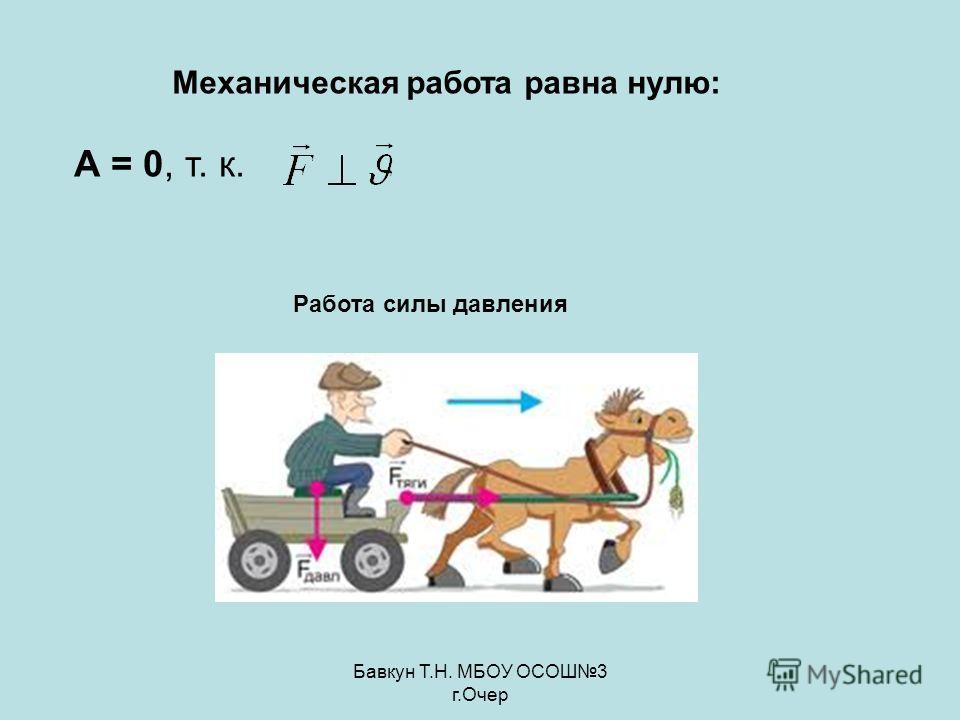 Бавкун Т.Н. МБОУ ОСОШ3 г.Очер А = 0, т. к. Механическая работа равна нулю: Работа силы давления