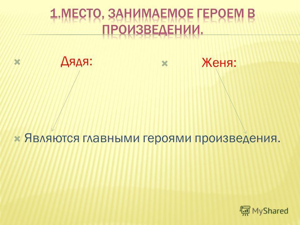 Пример Характеристики на Студента Проходившего Практику