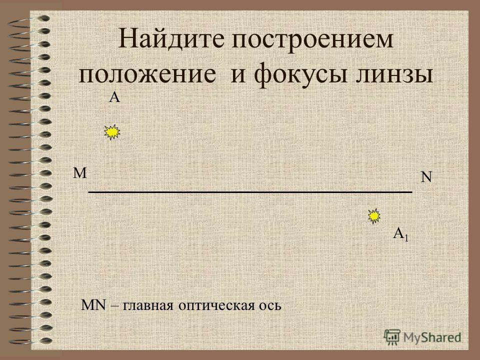 Найдите построением положение и фокусы линзы А А1А1 M N MN – главная оптическая ось