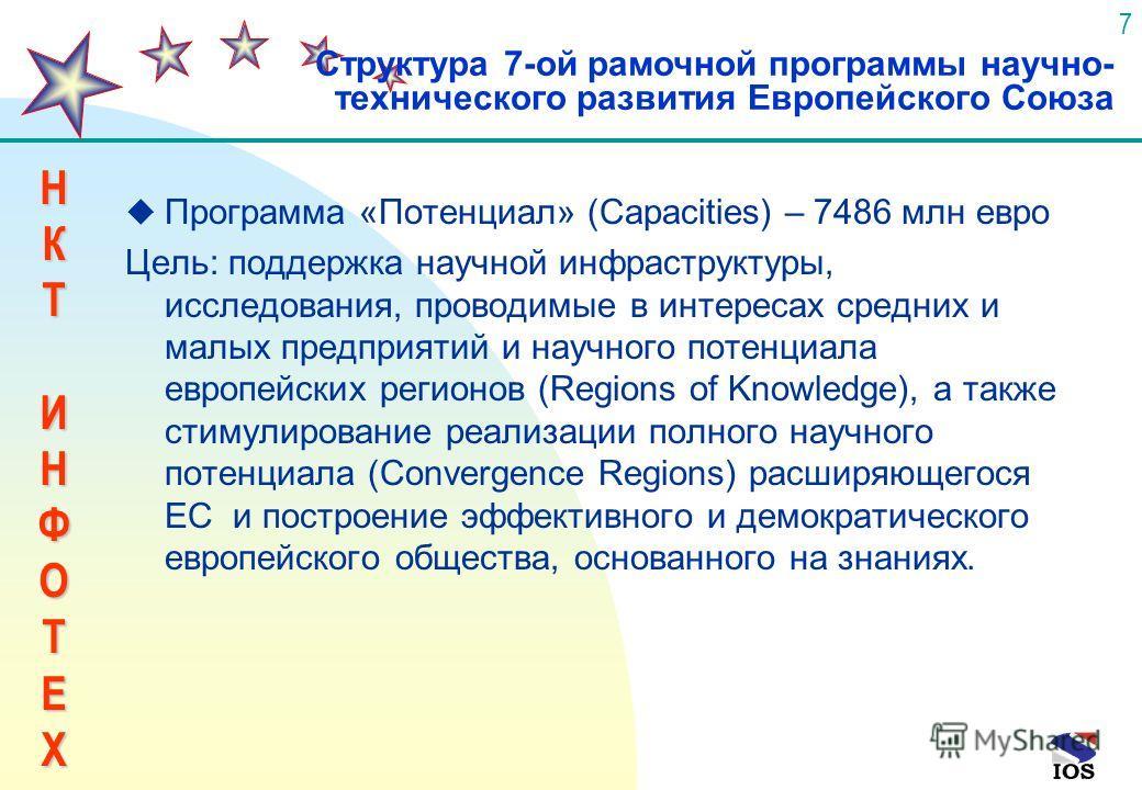 НКТИНФОТЕХ 7 u Программа «Потенциал» (Capacities) – 7486 млн евро Цель: поддержка научной инфраструктуры, исследования, проводимые в интересах средних и малых предприятий и научного потенциала европейских регионов (Regions of Knowledge), а также стим