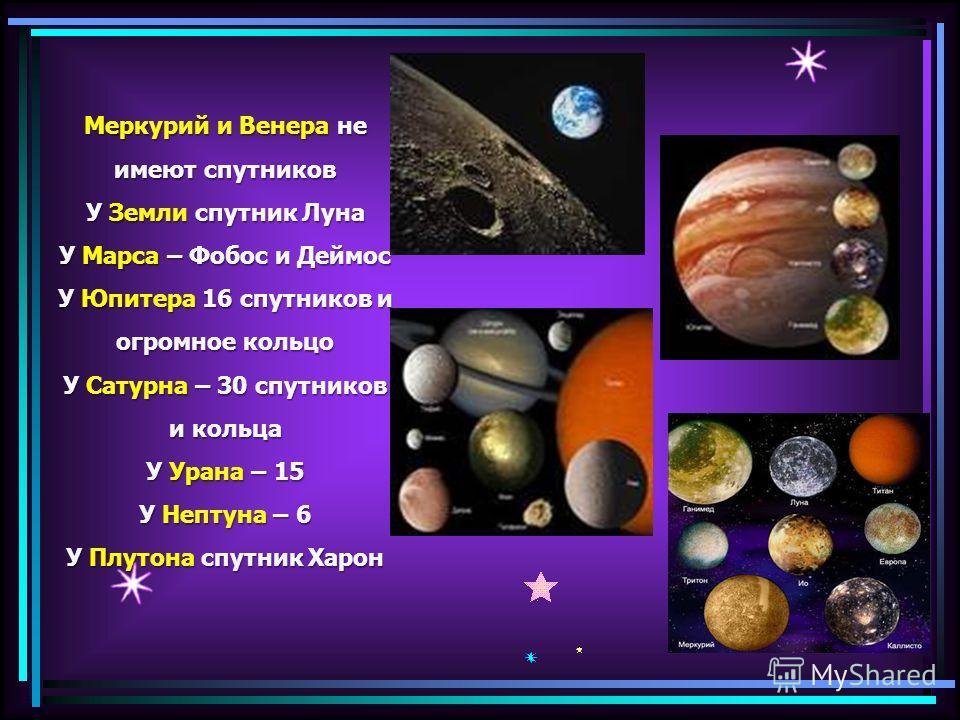Меркурий и Венера не имеют спутников У Земли спутник Луна У Марса – Фобос и Деймос У Юпитера 16 спутников и огромное кольцо У Сатурна – 30 спутников и кольца У Урана – 15 У Нептуна – 6 У Плутона спутник Харон