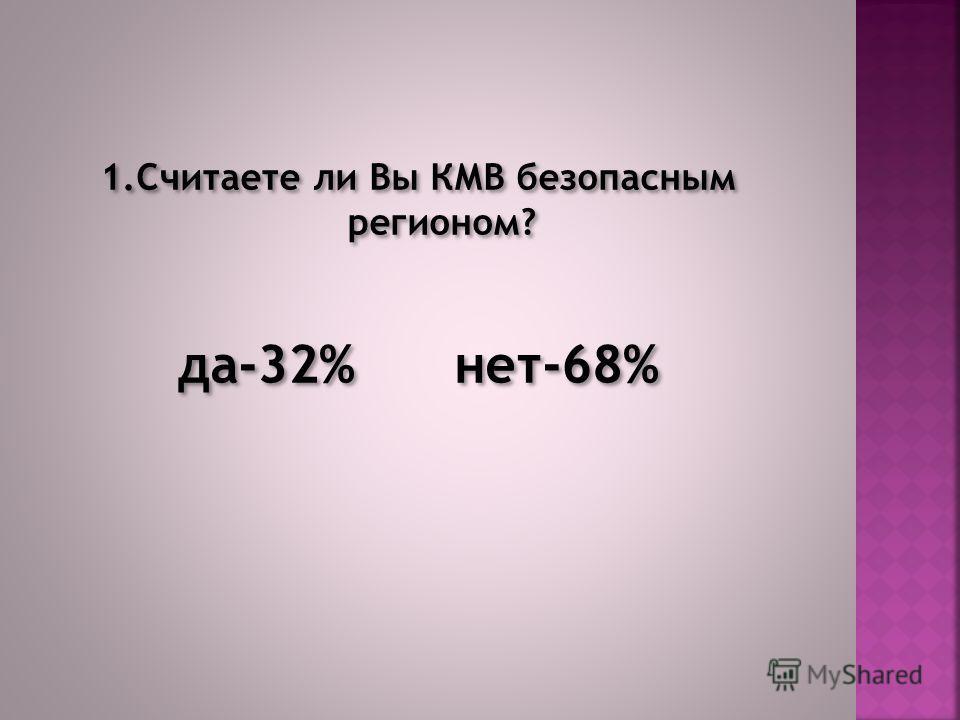 1.Считаете ли Вы КМВ безопасным регионом? да-32% нет-68% 1.Считаете ли Вы КМВ безопасным регионом? да-32% нет-68%